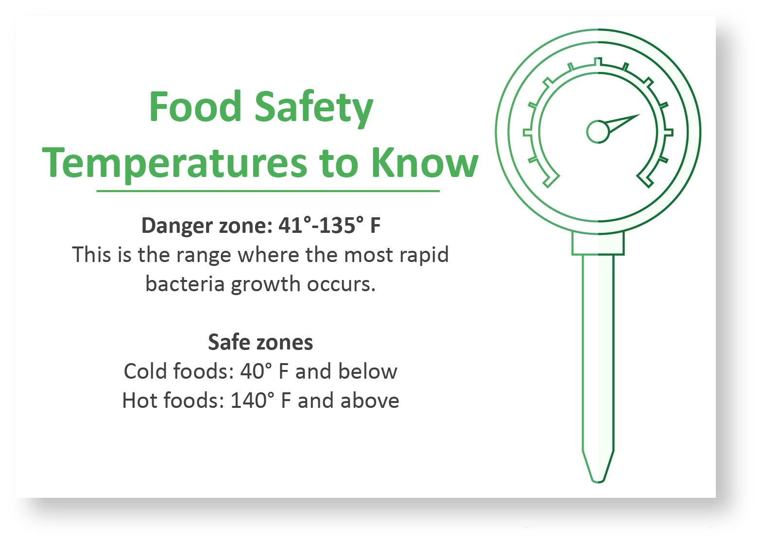 Food Safety Temperatures to Know