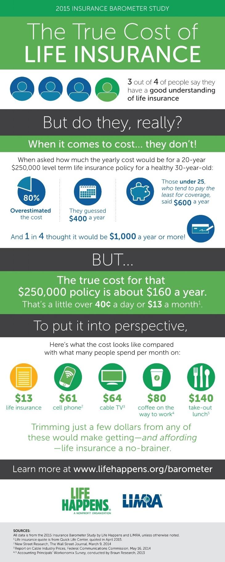 Life_Insurance_True_Cost-647506-edited.jpg