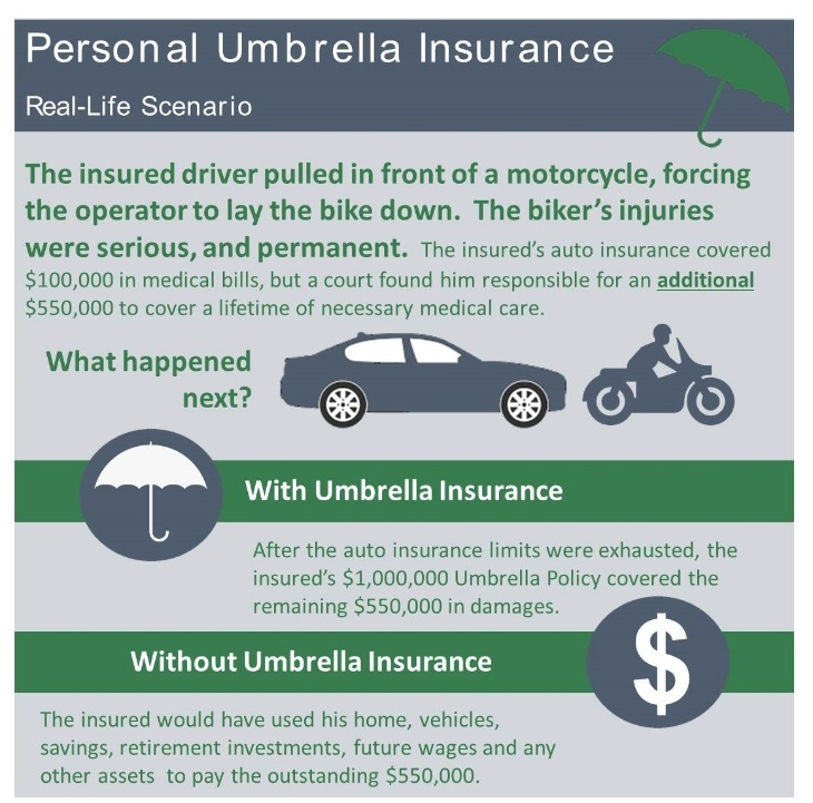 ohio-personal-umbrella-insurance